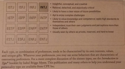 The 16 Myers Briggs personalities and the result I received from the  company in the mail.